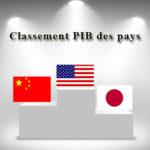 Classement du Pib pays