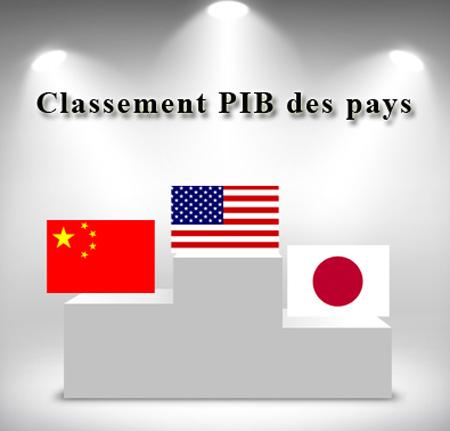 Classement Pib Les Pays Les Plus Riches Du Monde