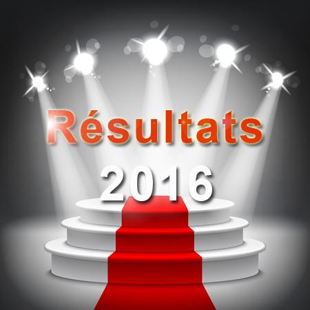 Résultats concours administratifs 2016 Côte d'Ivoire