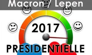 Derniers sondages Macron présidentielle 2017