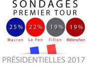 Pronostic sondage premier tour présidentielle