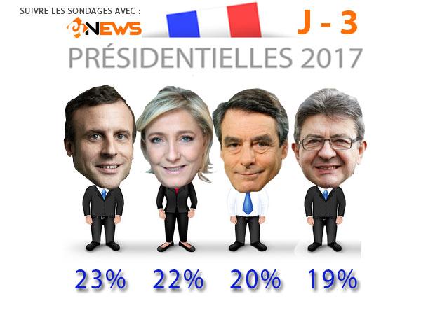 Sondage présidentielle 2017 Opinionway-Orpi