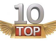 10 pays les plus riches