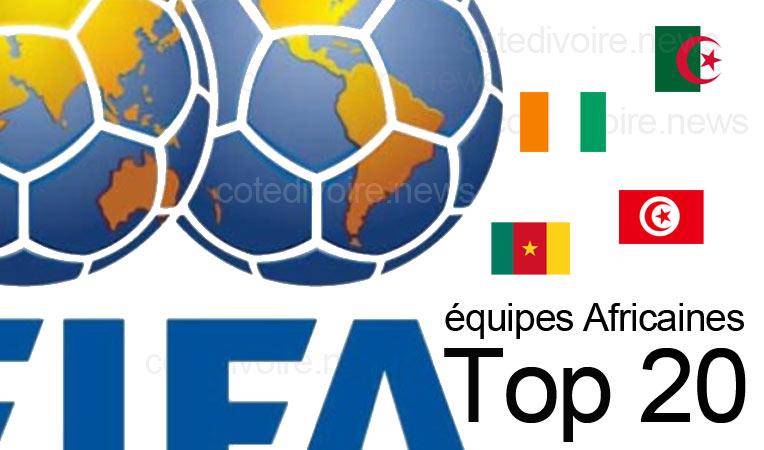 Meilleurs équipes Africaines