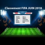 10 meilleures équipes Africaines