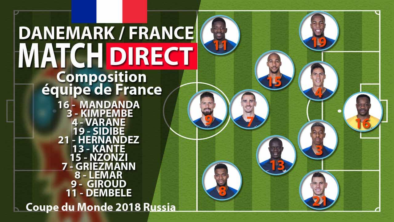 Match Direct : équipe de France composition