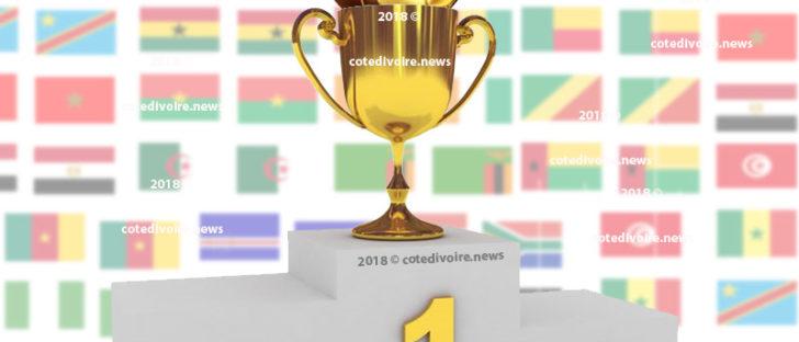 Meilleurs Joueurs foot en Afrique