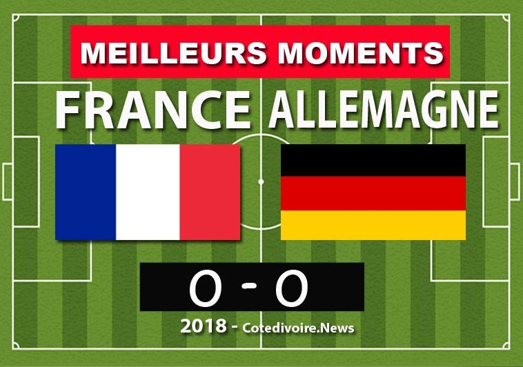 Résume score match France