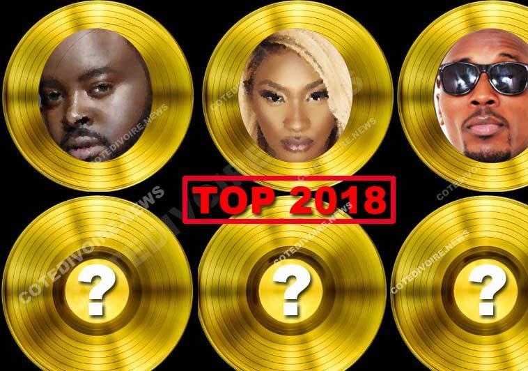 Meilleurs Artistes Africain en 2018