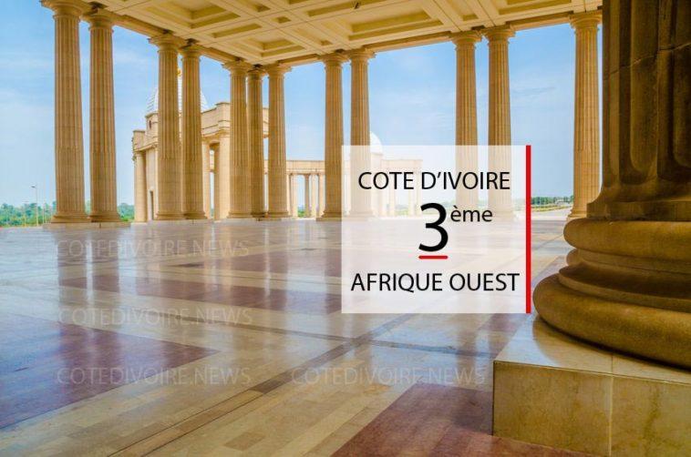Pays riche Côte d'Ivoire