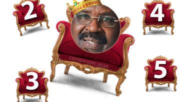 Riches Camerounais